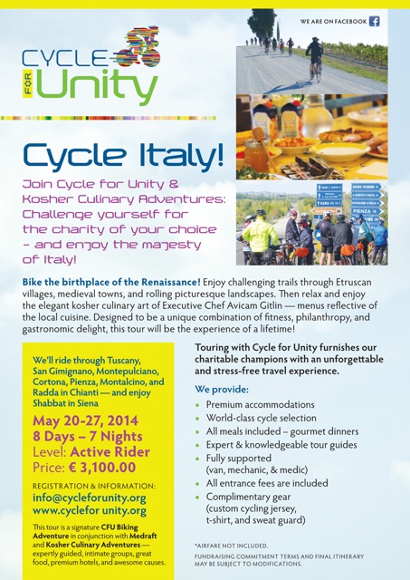 Cycle for Unity 2